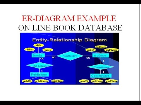 er diagram example on line book database youtube. Black Bedroom Furniture Sets. Home Design Ideas