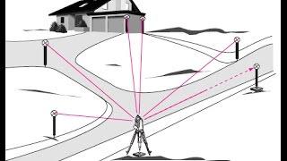GPS GS 08 plus (кодирования точек в геодезии) AutoCAD Civil 3D