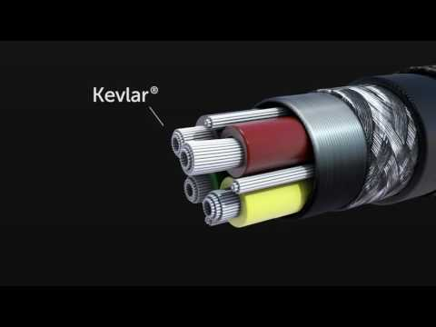 Zus Kevlar Cable - Malaysia