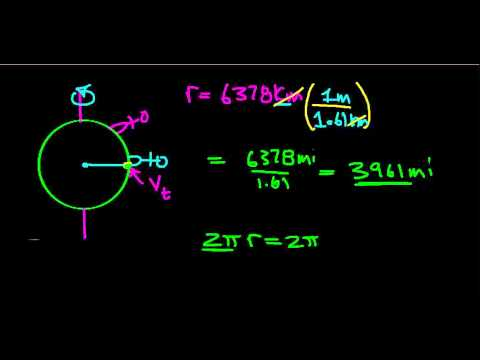 Estimating the Tangential Velocity of Earth