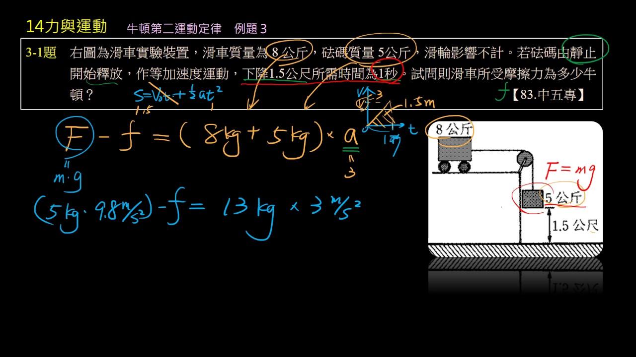 【例題03】牛頓第二運動定律 - YouTube