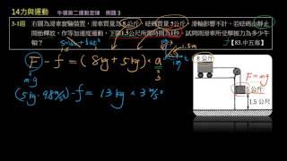 【例題03】牛頓第二運動定律
