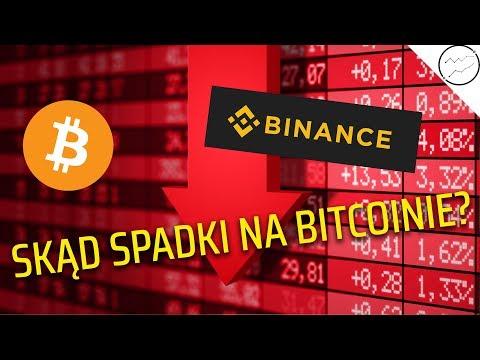 Dlaczego bitcoin spada, problemy Binance, pierwsze wybory na blockchainie | Co tam w sieci? #30