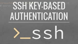 Linux/Mac Tutorial: SSH Key-Based Authentication - How to SSH Without a Password