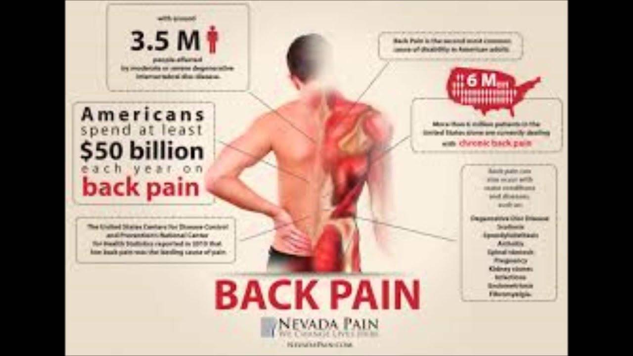 Đau Lưng – P1 – Vì sao bị đau lưng? – BS Do Nguyen