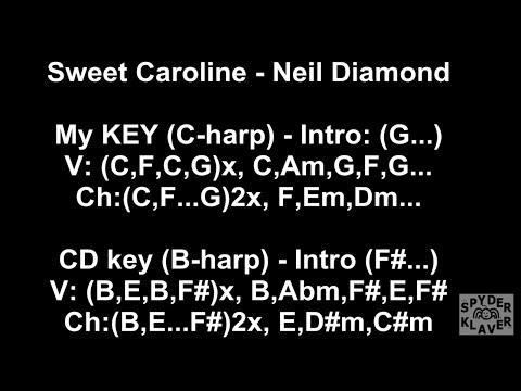 Sweet Caroline -  Neil Diamond - Lyrics - Chords