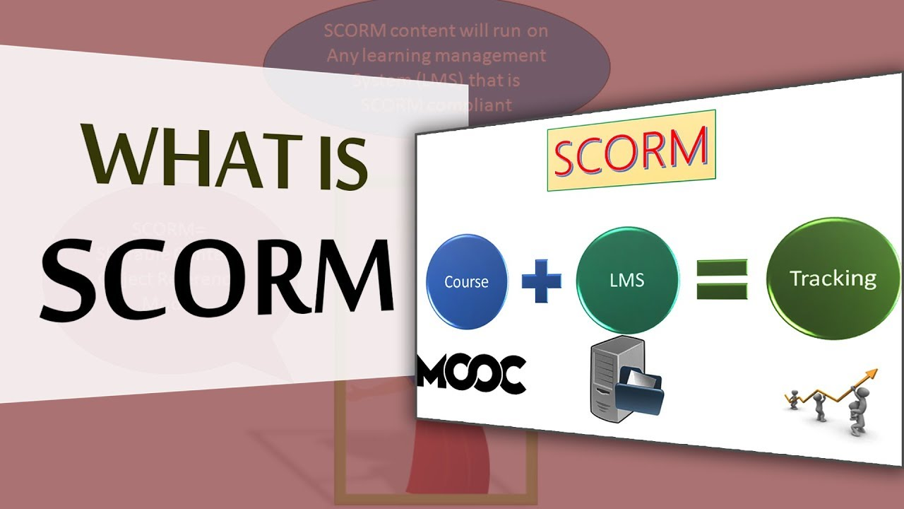 What is Scorm | Introduction to Scorm | Course Authoring | E-Learning