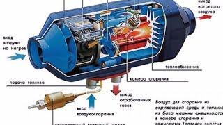 Установка автономного отопление на автомашину ГАЗель своими руками