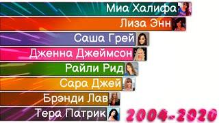 Самые популярные Порно звёзды 2004-2020 | Инфографика & Статистика