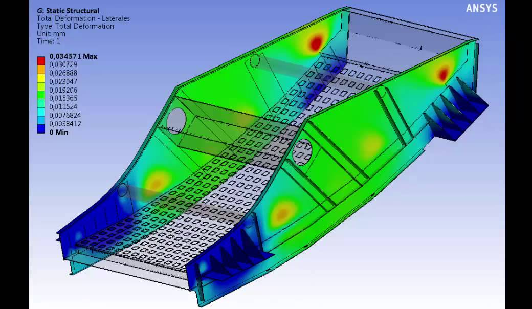 Evaluating Vibrating Screen Efficiency by using DEM