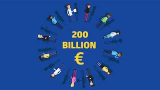 Horizon 2020: The EU's biggest research and innovation programme thumbnail