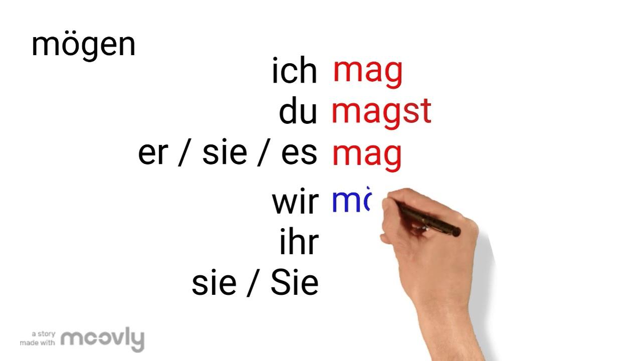 Conjugaison Present Verbes De Modalite Youtube