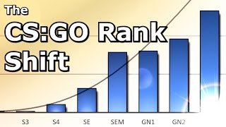 esea ranks equivalents