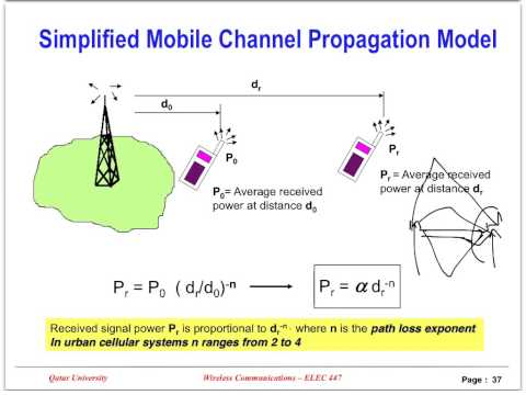 ELEC 447 Fall 2014 - L12: Mobile Radio Propagation Channel - Pathloss and Shadowing