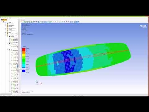 Kiteboard - composite modeling with ACP 15