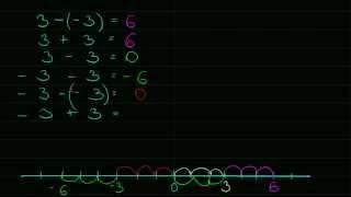 Középső lézer látáskorrekciós költség Mínusz plusz nézet
