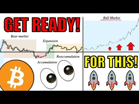 Buying Bitcoin In 2020 Is Like Buying Bitcoin In 2016. Here Is Why! [Opinion]