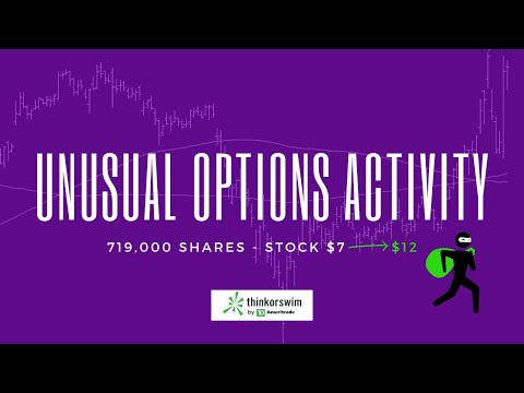 Unusual Options Activity | Thinkorswim | Options Trading Strategy