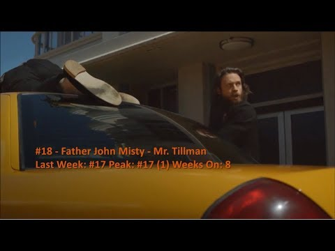 Billboard Top 40 Adult Alternative Songs April 28 2018 Triple A