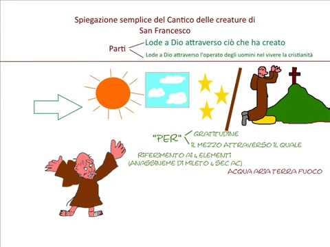 Commento Al Cantico Delle Creature Spiegazione