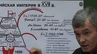Период Дворцовых Переворотов ЛЕГКО запомнить    Система Шаталова