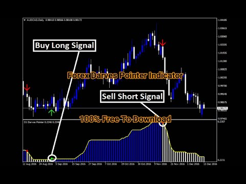 paid-forex-indicator-worth-$19.99---free-to-download