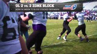 Northwestern Wildcats 2-on-2 zone block combo drill: Offensive line