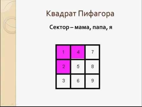 Квадрат Пифагора. Тройки - девятки.