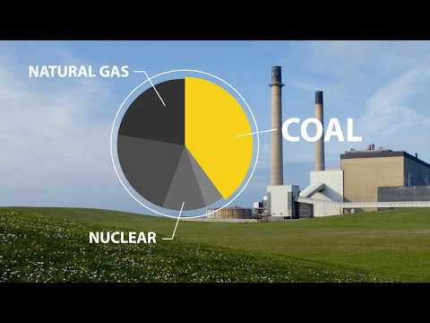 The Importance of Advanced Coal Technologies
