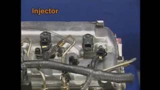 Hyundai CRDI engine Tutorial (Учебный фильм Hyundai о дизелях CRDi) Edit