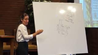 5. Common Sense Health Series -  Heart Health Pt.1 Barbara O'Neill