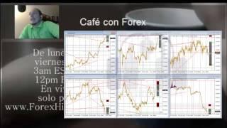Forex con Café del 2 de Noviembre 2016