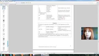 Обзор книги по подготовке к ЦТ по английскому