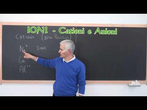 IONI - Cationi E Anioni-1.mp4