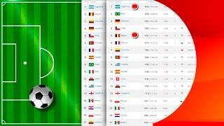 CONCACAF EN CONMEBOL 2da PARTE