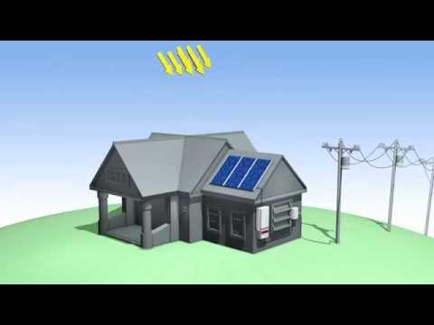 Home Solar Power System | Conqueror Energy