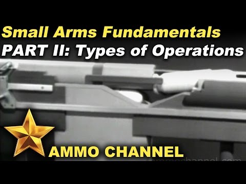 Firearm Mechanics Part 2: Types of Operations (Manual, Gas, Blowback, Recoil)