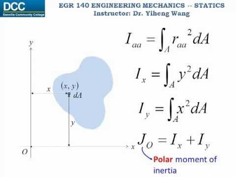 Statics Lecture 33: Area Moment of Inertia -- Calculation