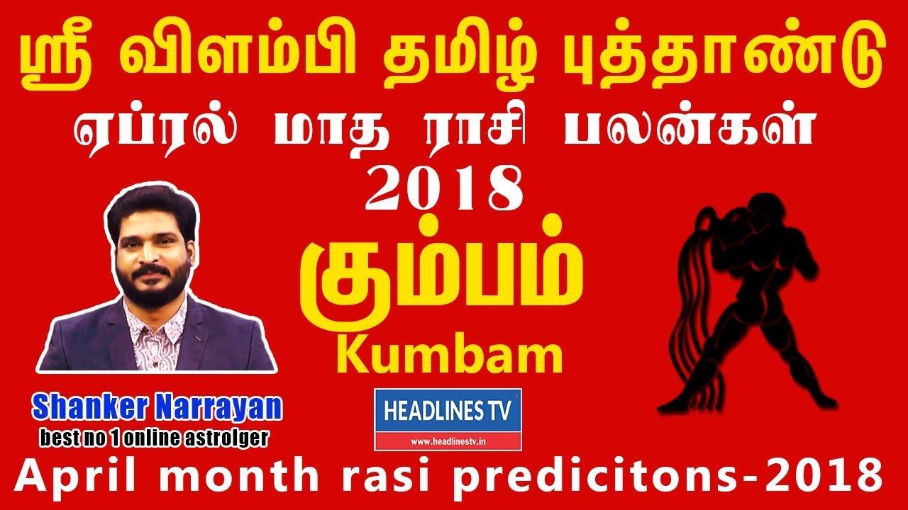 kamal kapoor monthly horoscope december