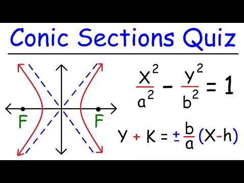 Conic Sections Quiz - Parabolas, Hyperbolas, Ellipses, & Circles