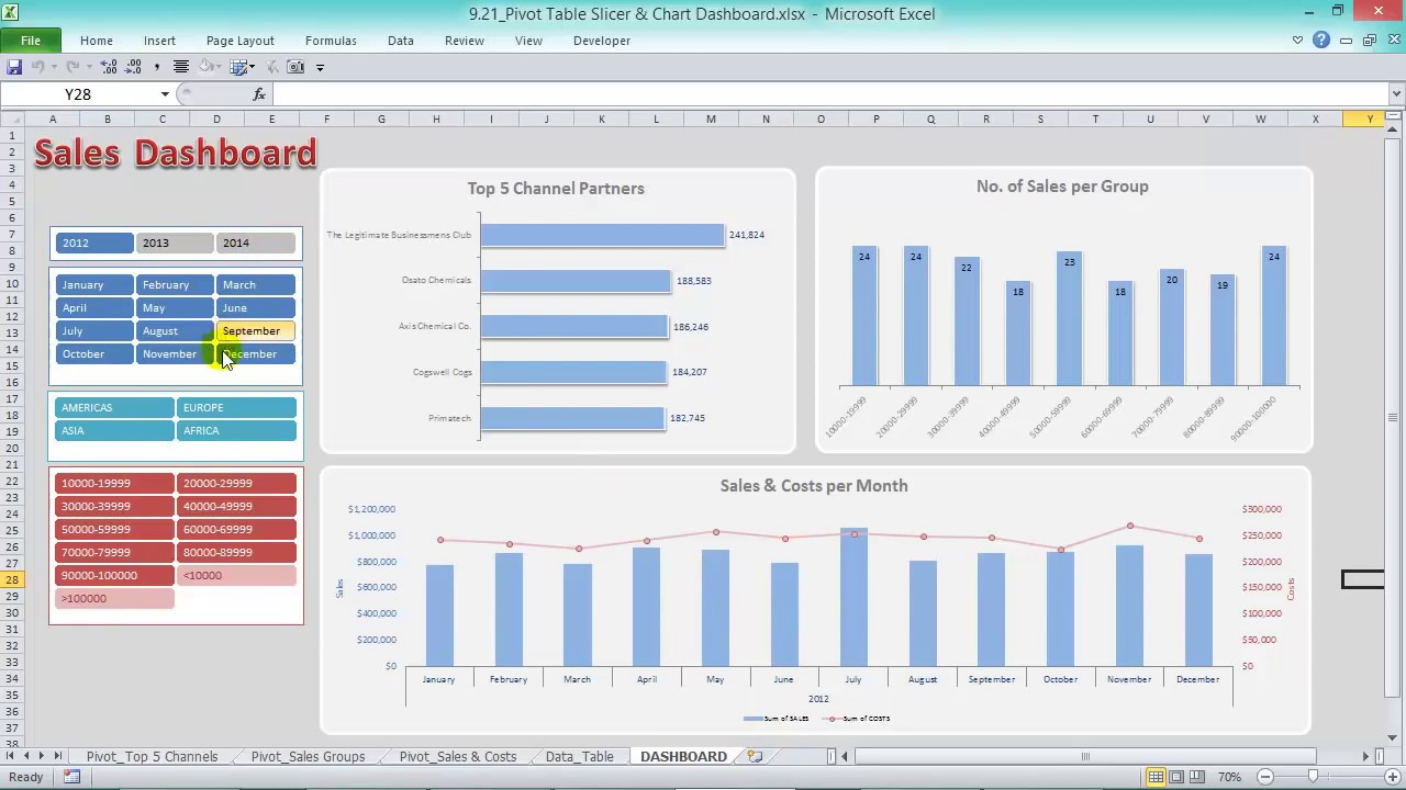 excel pivot tables charts dashboards excel 2016 2013 2010