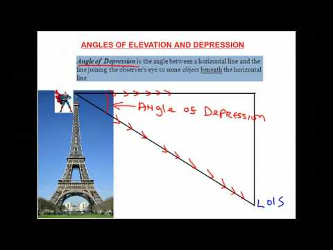 angles-of-elevation-and-depression