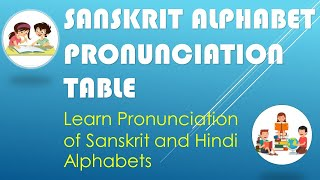 Learn Sanskrit Alphabet Pronunciation  from www.devnagrisoft.com