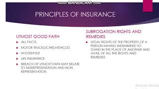 INTRODUCTION TO INSURANCE BANKING AND INSURANCE