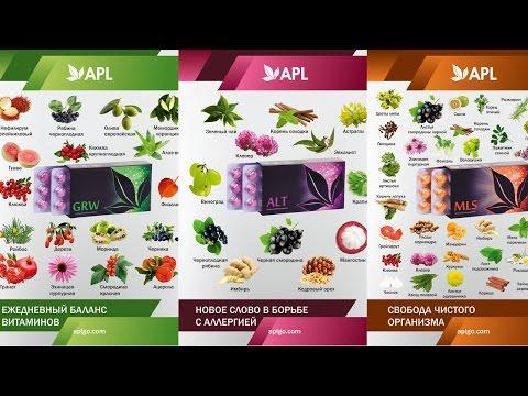 APLGO продукт, который меняет мир! Технология производства драже от APL! Вебинар технолога Л. Шульга