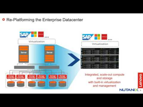 Lenovo & Nutanix Discuss HCI for SAP Landscape