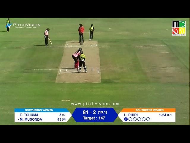 Zimbabwe Women's Regional 2nd One Day | Southerns vs Northerns