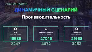 Стратегия развития Республики Узбекистан до 2035 года