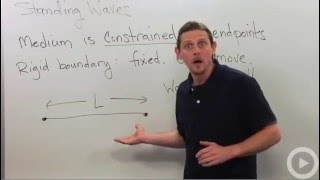 Standing Waves - Phyics