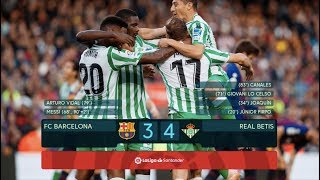 Barcelona vs Real Betis [3-4] - MATCH REVIEW